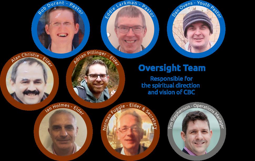 The CBC Oversight Team: Rob D, Eddie, Dan, Alan C, Adrian P, Ian H, Norman F, Tim S